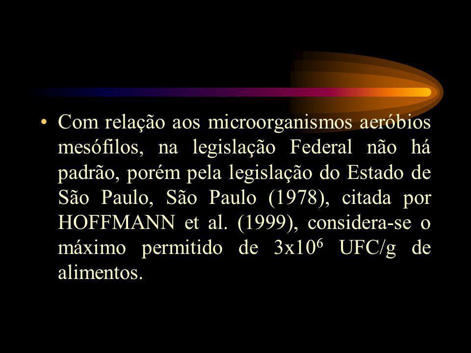 Com relação aos microorganismos aeróbios mesófilos, na legislação Federal não há padrão, porém pela legislação do Estado de São Paulo, São Paulo (1978), citada por HOFFMANN et al.
