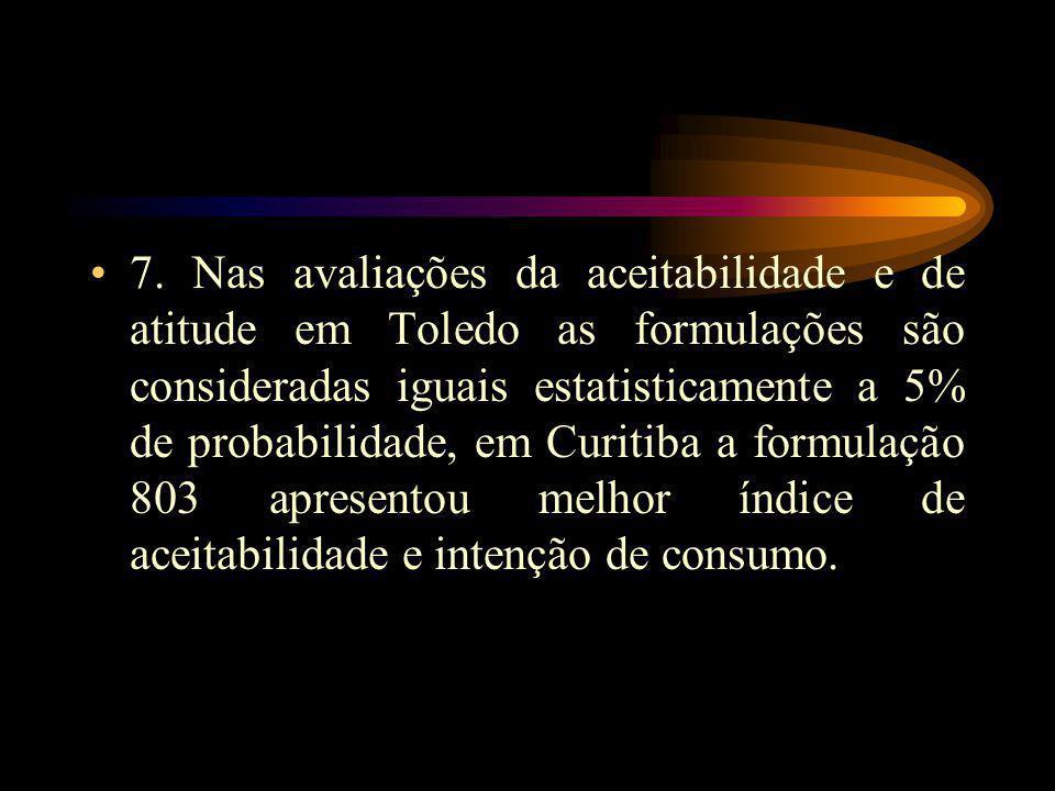 7. Nas avaliações da aceitabilidade e de atitude em Toledo as formulações são consideradas iguais estatisticamente a 5% de probabilidade, em Curitiba