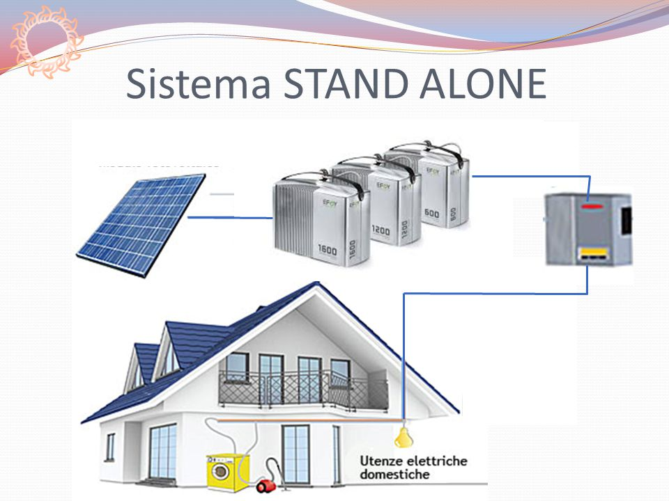Sistema STAND ALONE