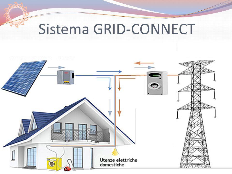 Sistema GRID-CONNECT
