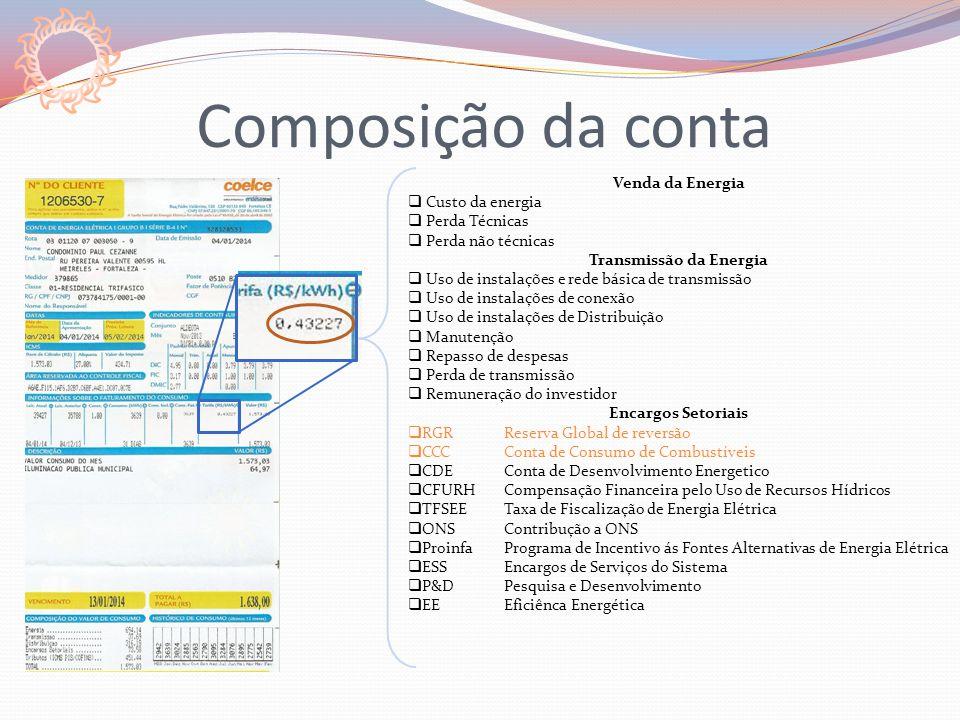 Composição da conta Venda da Energia  Custo da energia  Perda Técnicas  Perda não técnicas Transmissão da Energia  Uso de instalações e rede básica de transmissão  Uso de instalações de conexão  Uso de instalações de Distribuição  Manutenção  Repasso de despesas  Perda de transmissão  Remuneração do investidor Encargos Setoriais  RGRReserva Global de reversão  CCCConta de Consumo de Combustíveis  CDEConta de Desenvolvimento Energetico  CFURHCompensação Financeira pelo Uso de Recursos Hídricos  TFSEETaxa de Fiscalização de Energia Elétrica  ONSContribução a ONS  ProinfaPrograma de Incentivo ás Fontes Alternativas de Energia Elétrica  ESSEncargos de Serviços do Sistema  P&DPesquisa e Desenvolvimento  EEEficiênca Energética