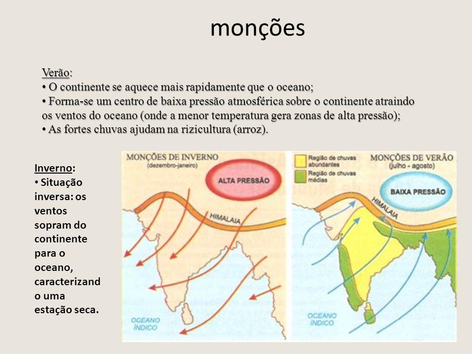 monções Verão: O continente se aquece mais rapidamente que o oceano; O continente se aquece mais rapidamente que o oceano; Forma-se um centro de baixa