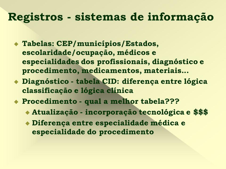 Registros - sistemas de informação  Tabelas: CEP/municípios/Estados, escolaridade/ocupação, médicos e especialidades dos profissionais, diagnóstico e