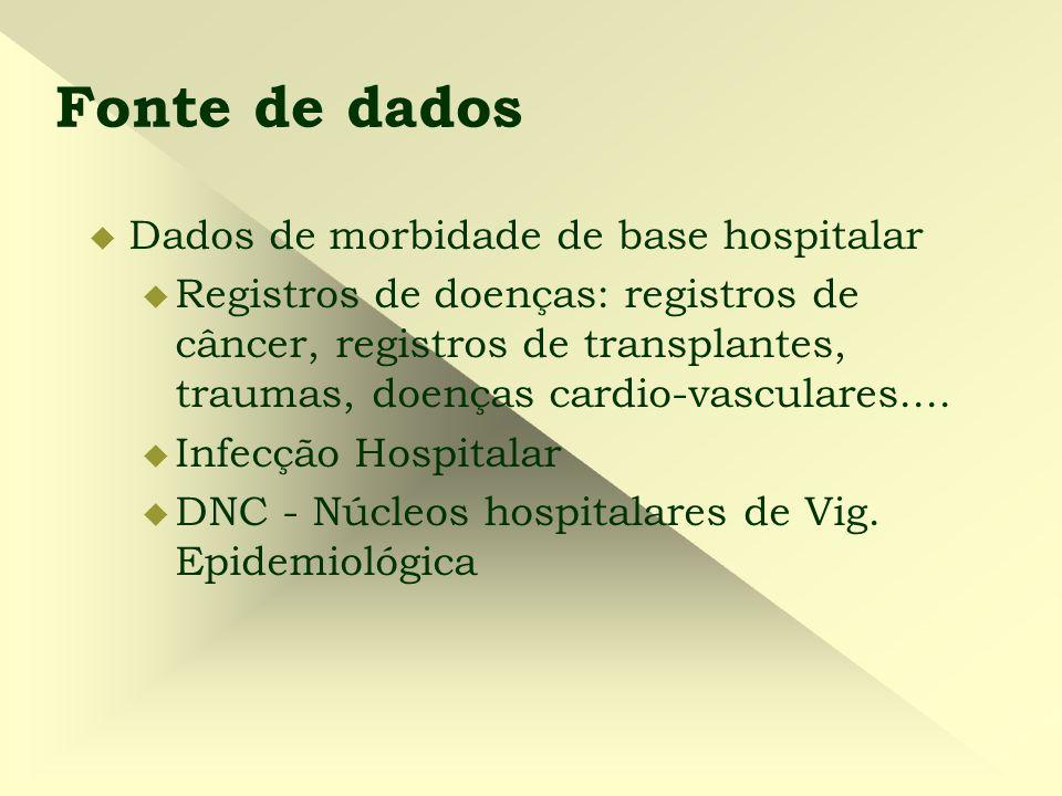 Fonte de dados  Dados de morbidade de base hospitalar u Registros de doenças: registros de câncer, registros de transplantes, traumas, doenças cardio