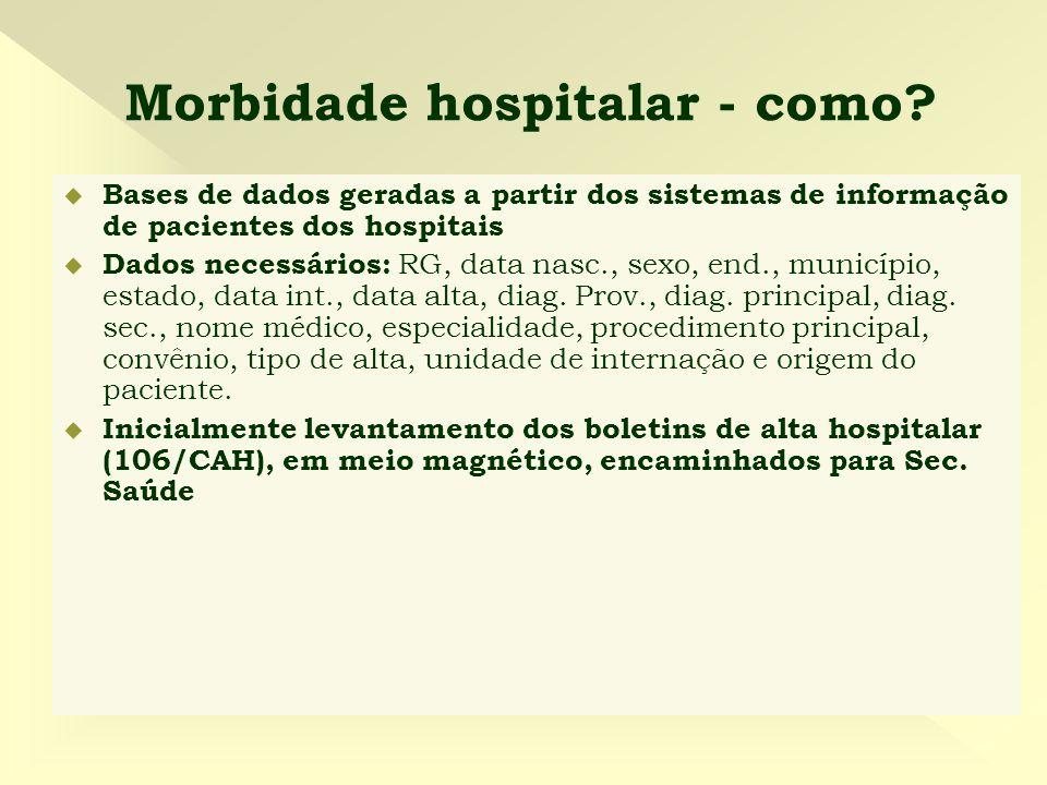 Morbidade hospitalar - como?  Bases de dados geradas a partir dos sistemas de informação de pacientes dos hospitais  Dados necessários: RG, data nas