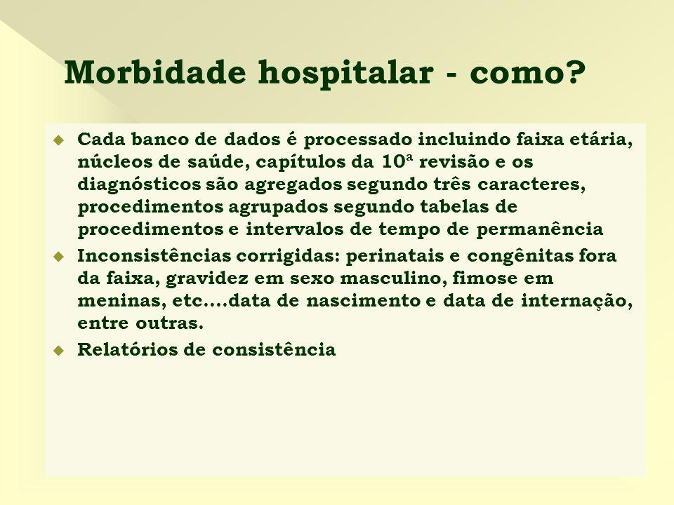Morbidade hospitalar - como?  Cada banco de dados é processado incluindo faixa etária, núcleos de saúde, capítulos da 10ª revisão e os diagnósticos s