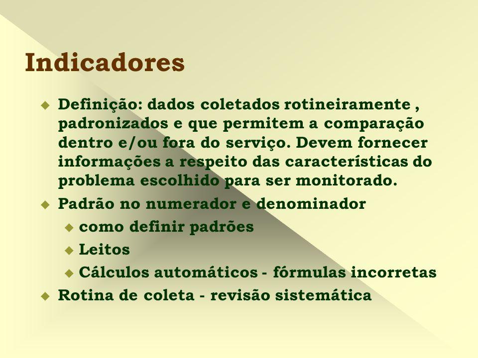 Indicadores  Definição: dados coletados rotineiramente, padronizados e que permitem a comparação dentro e/ou fora do serviço. Devem fornecer informaç