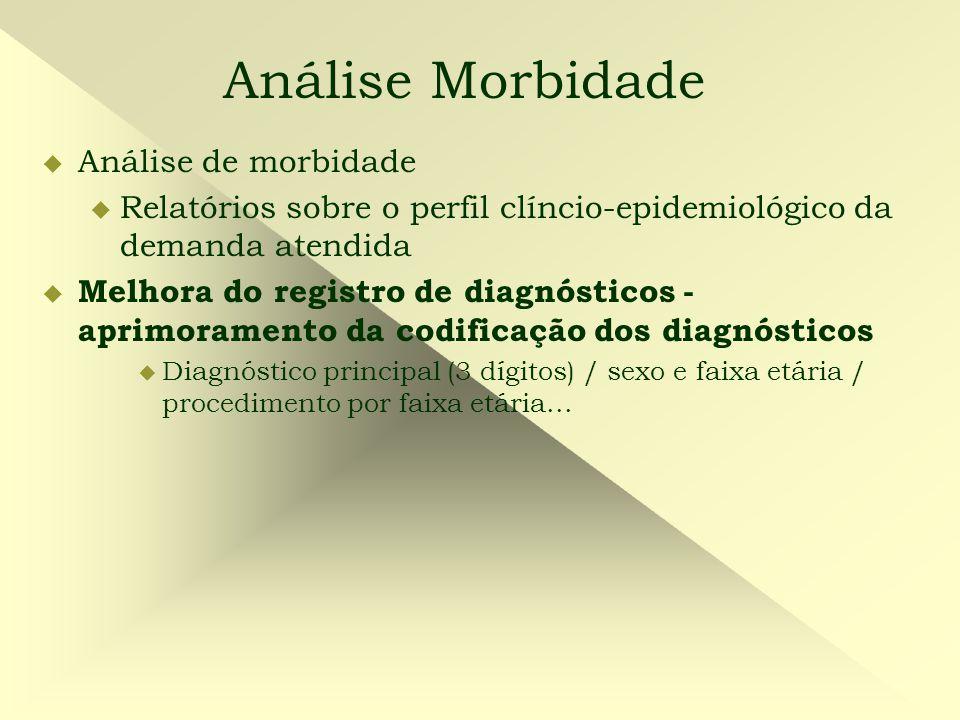 Análise Morbidade  Análise de morbidade u Relatórios sobre o perfil clíncio-epidemiológico da demanda atendida  Melhora do registro de diagnósticos