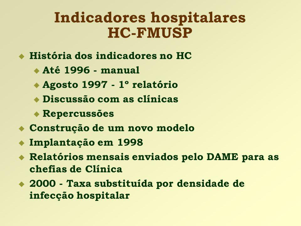 Indicadores hospitalares HC-FMUSP  História dos indicadores no HC u Até 1996 - manual u Agosto 1997 - 1º relatório u Discussão com as clínicas u Repe