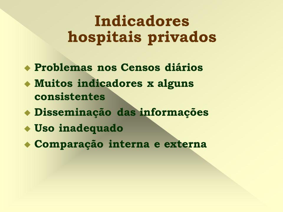 Indicadores hospitais privados  Problemas nos Censos diários  Muitos indicadores x alguns consistentes  Disseminação das informações  Uso inadequa
