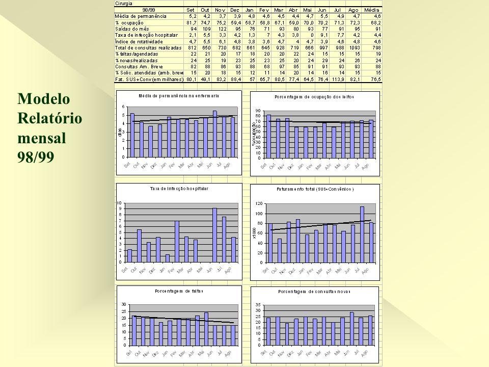 Modelo Relatório mensal 98/99