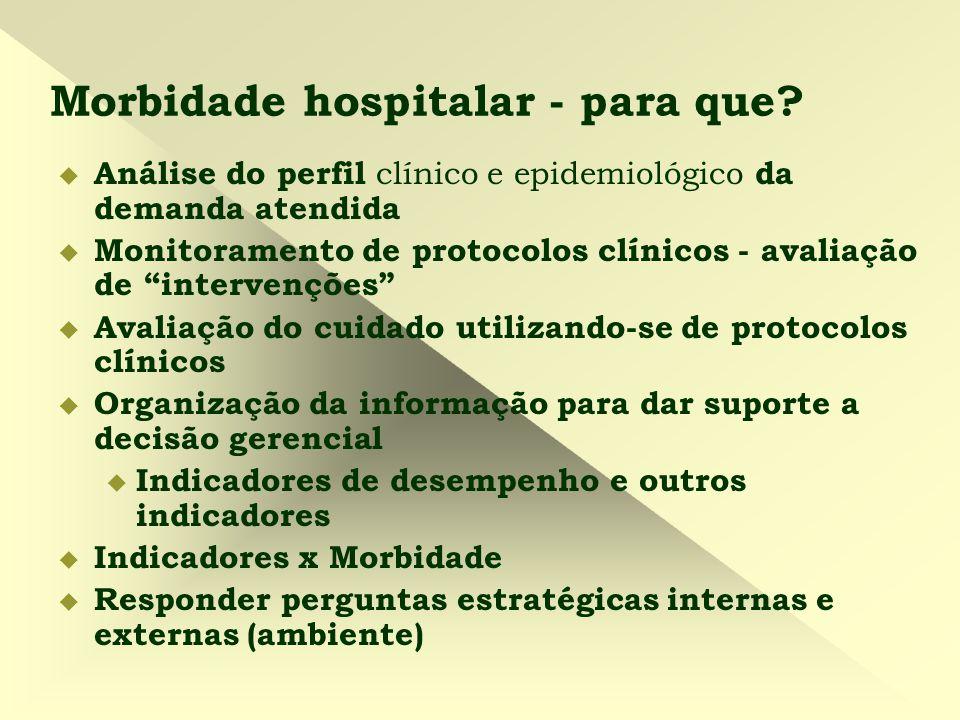 Morbidade hospitalar - para que?  Análise do perfil clínico e epidemiológico da demanda atendida  Monitoramento de protocolos clínicos - avaliação d