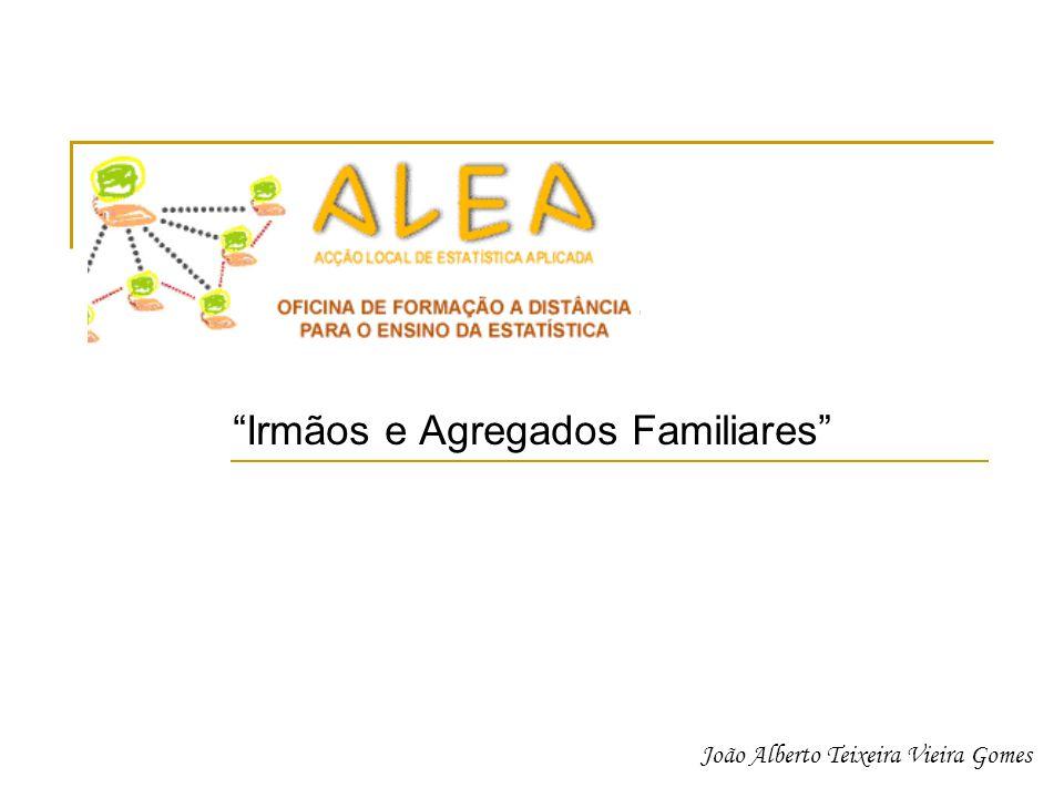 Irmãos e Agregados Familiares João Alberto Teixeira Vieira Gomes