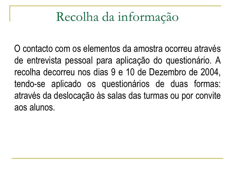 Recolha da informação O contacto com os elementos da amostra ocorreu através de entrevista pessoal para aplicação do questionário.
