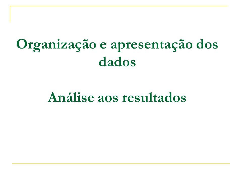 Organização e apresentação dos dados Análise aos resultados