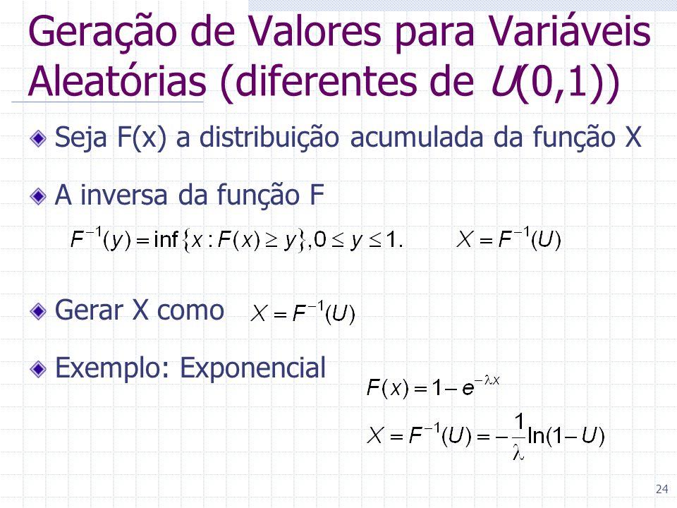 24 Geração de Valores para Variáveis Aleatórias (diferentes de U(0,1)) Seja F(x) a distribuição acumulada da função X A inversa da função F Gerar X como Exemplo: Exponencial