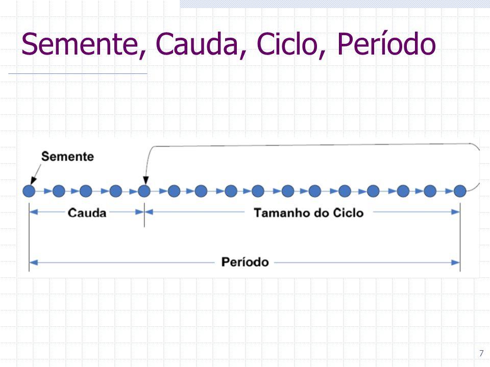INF-103: Avaliação de Desempenho Carlos Alberto Kamienski ( cak@ufabc.edu.br ) UFABC Geração de Números Aleatórios