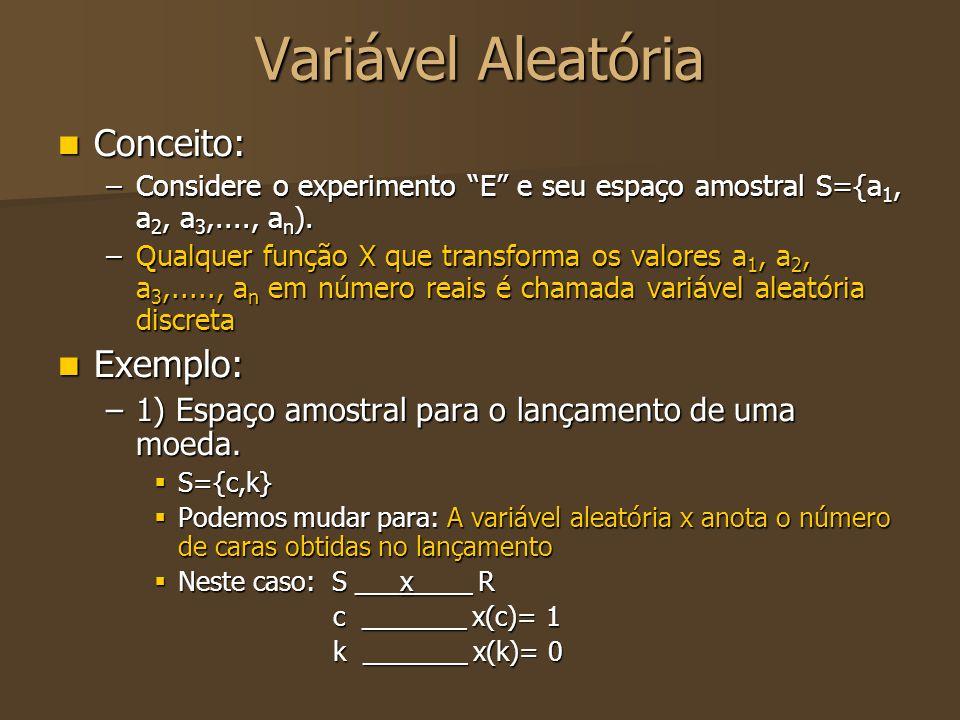 """Variável Aleatória Conceito: Conceito: –Considere o experimento """"E"""" e seu espaço amostral S={a 1, a 2, a 3,...., a n ). –Qualquer função X que transfo"""