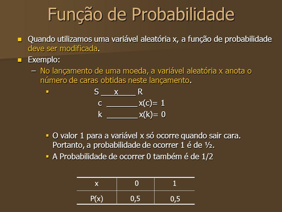 Função de Probabilidade Quando utilizamos uma variável aleatória x, a função de probabilidade deve ser modificada. Quando utilizamos uma variável alea