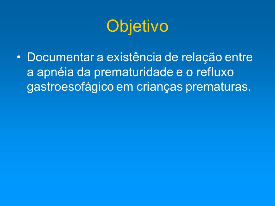 Objetivo Documentar a existência de relação entre a apnéia da prematuridade e o refluxo gastroesofágico em crianças prematuras.