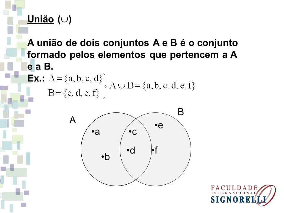 f B e A c d a b União (  ) A união de dois conjuntos A e B é o conjunto formado pelos elementos que pertencem a A e a B. Ex.: