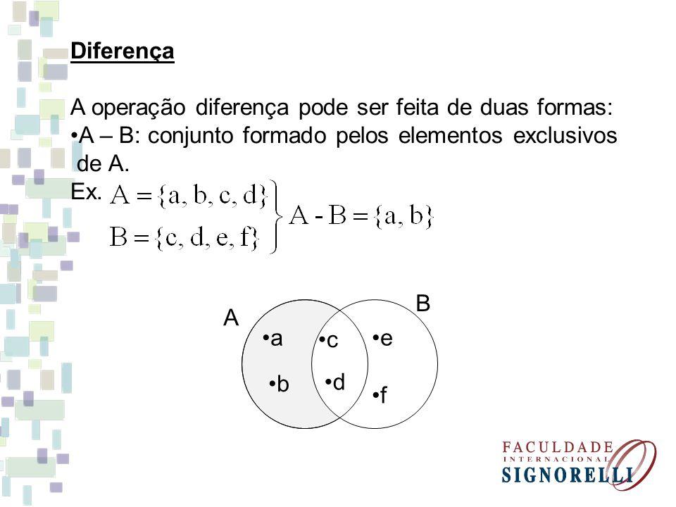 B A a b c d f e Diferença A operação diferença pode ser feita de duas formas: A – B: conjunto formado pelos elementos exclusivos de A. Ex.