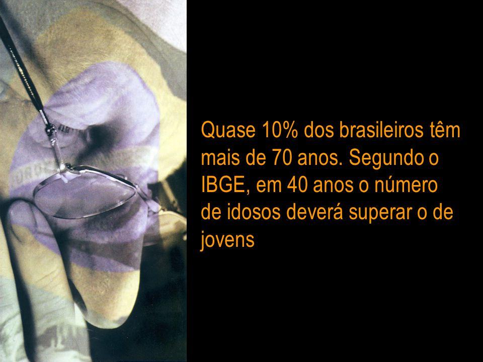 Quase 10% dos brasileiros têm mais de 70 anos.