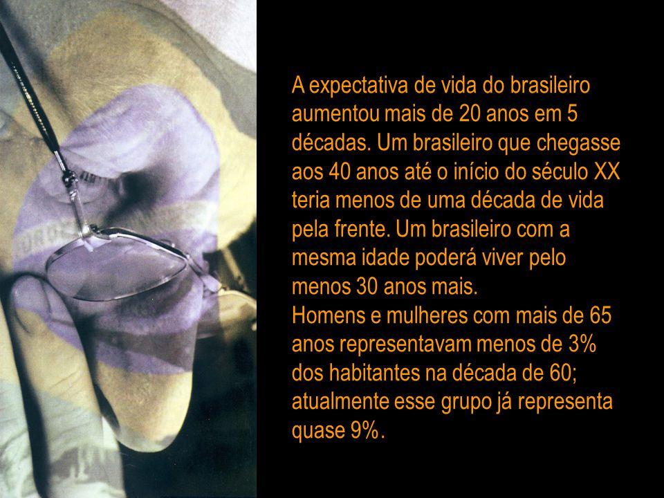 A expectativa de vida do brasileiro aumentou mais de 20 anos em 5 décadas.