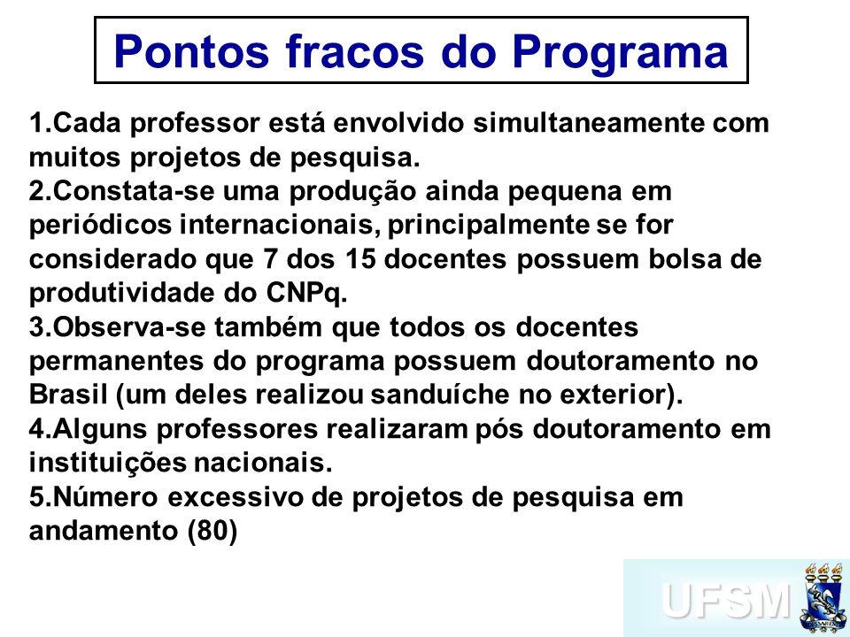 UFSM Pontos fracos do Programa 1.Cada professor está envolvido simultaneamente com muitos projetos de pesquisa.