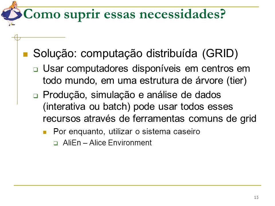 15 Como suprir essas necessidades? Solução: computação distribuída (GRID)  Usar computadores disponíveis em centros em todo mundo, em uma estrutura d