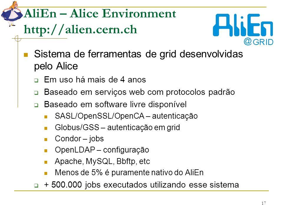 17 AliEn – Alice Environment http://alien.cern.ch Sistema de ferramentas de grid desenvolvidas pelo Alice  Em uso há mais de 4 anos  Baseado em serv