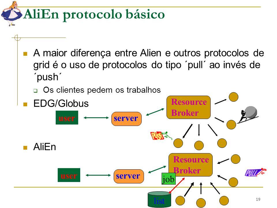19 AliEn protocolo básico A maior diferença entre Alien e outros protocolos de grid é o uso de protocolos do tipo ´pull´ ao invés de ´push´  Os clien