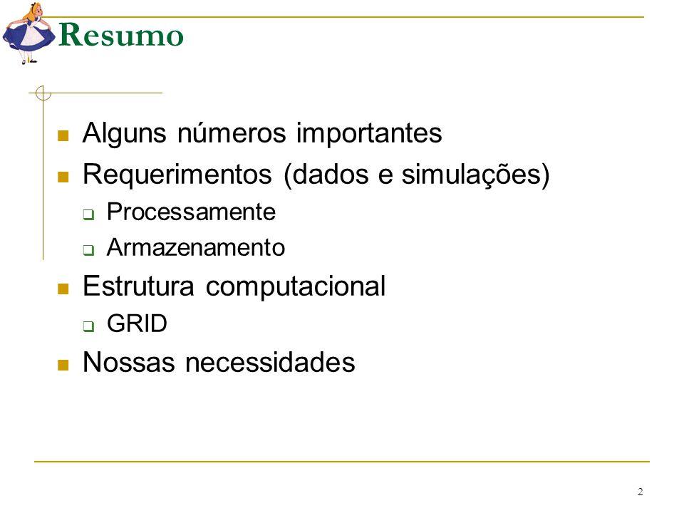 2 Resumo Alguns números importantes Requerimentos (dados e simulações)  Processamente  Armazenamento Estrutura computacional  GRID Nossas necessida