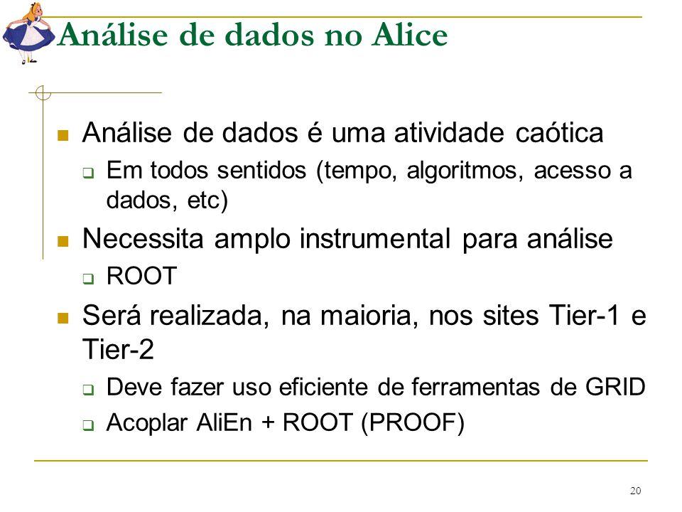 20 Análise de dados no Alice Análise de dados é uma atividade caótica  Em todos sentidos (tempo, algoritmos, acesso a dados, etc) Necessita amplo ins