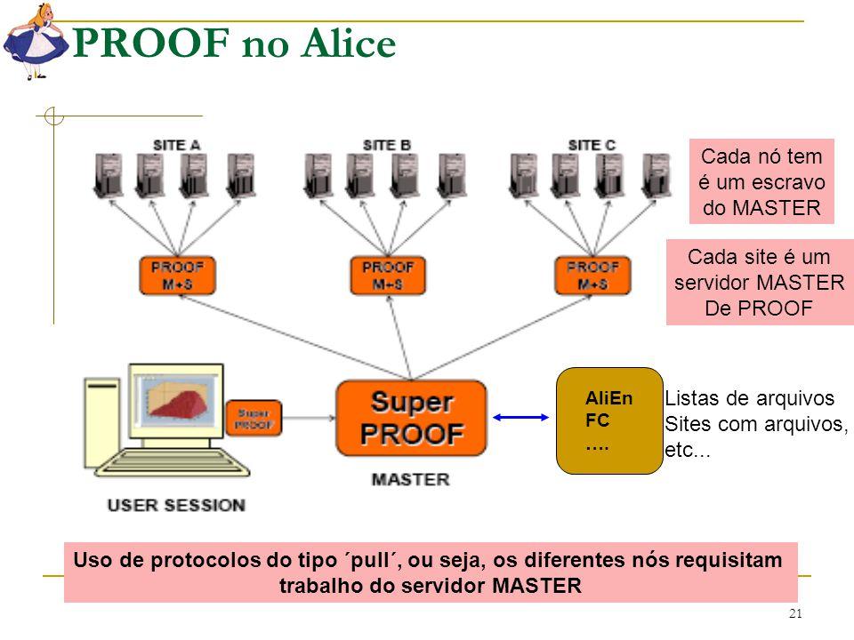 21 PROOF no Alice Uso de protocolos do tipo ´pull´, ou seja, os diferentes nós requisitam trabalho do servidor MASTER Cada nó tem é um escravo do MAST