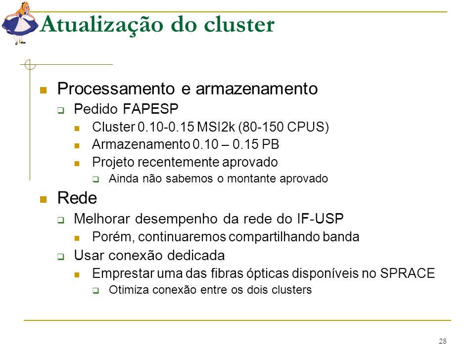 28 Atualização do cluster Processamento e armazenamento  Pedido FAPESP Cluster 0.10-0.15 MSI2k (80-150 CPUS) Armazenamento 0.10 – 0.15 PB Projeto rec