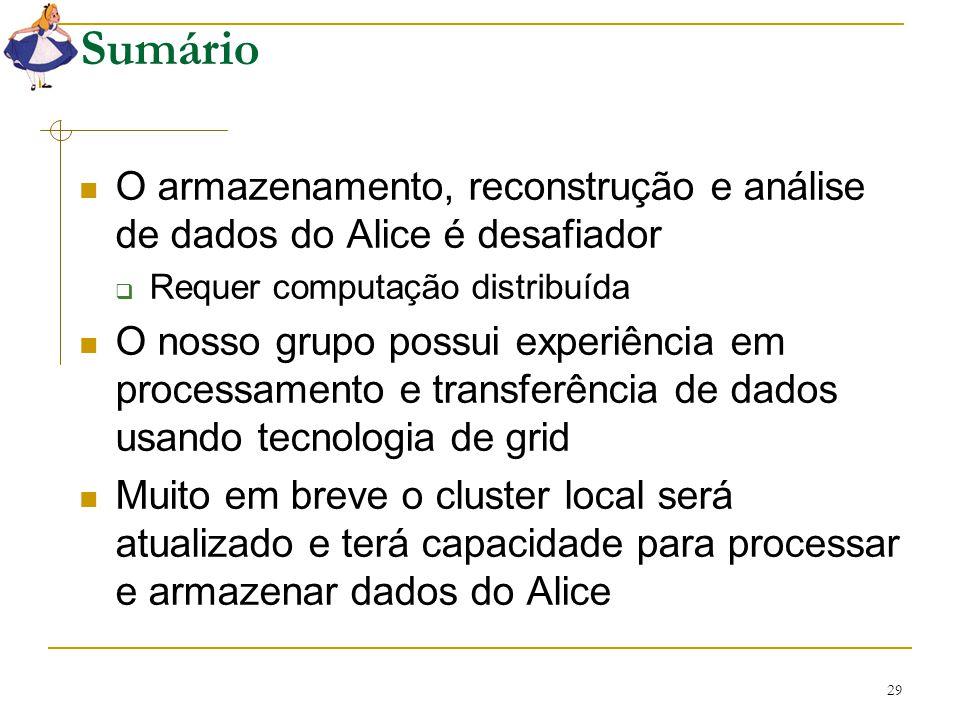 29 Sumário O armazenamento, reconstrução e análise de dados do Alice é desafiador  Requer computação distribuída O nosso grupo possui experiência em