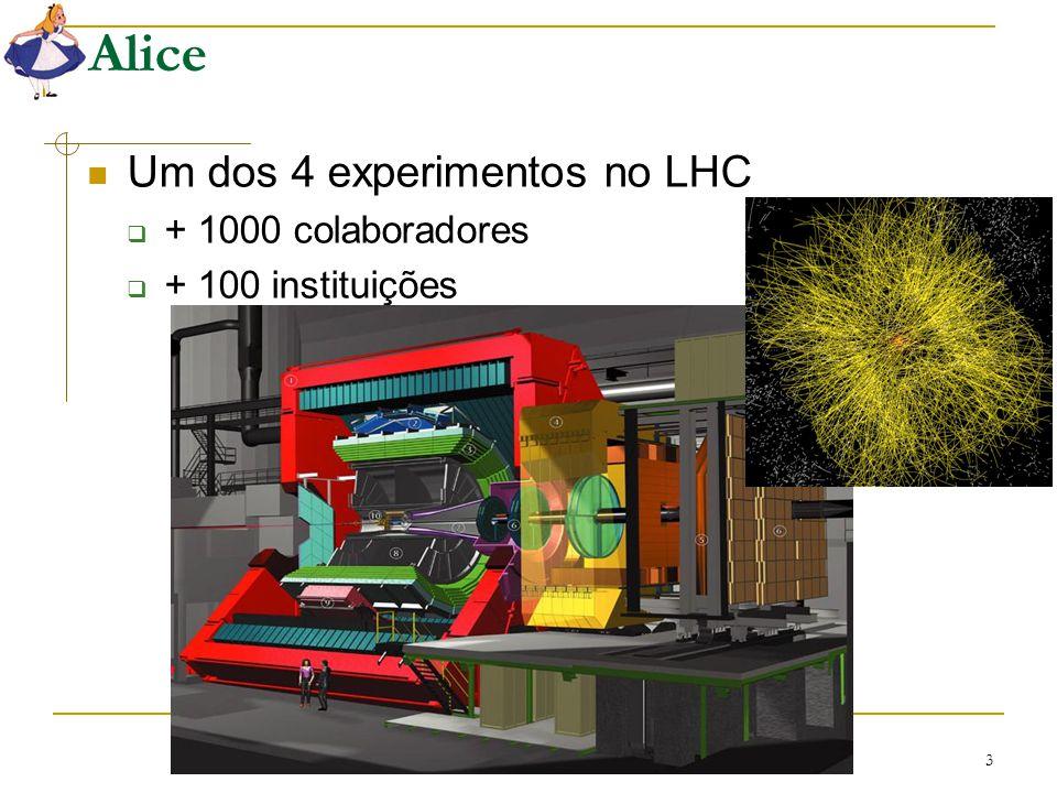 3 Alice Um dos 4 experimentos no LHC  + 1000 colaboradores  + 100 instituições