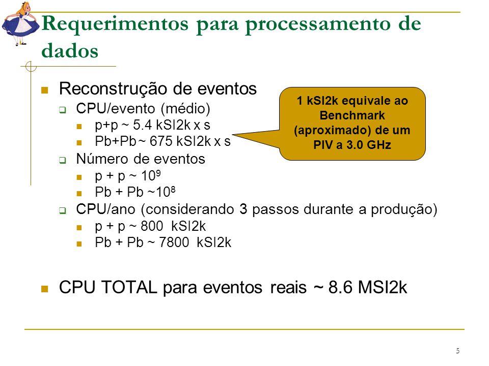 5 Requerimentos para processamento de dados Reconstrução de eventos  CPU/evento (médio) p+p ~ 5.4 kSI2k x s Pb+Pb~ 675 kSI2k x s  Número de eventos