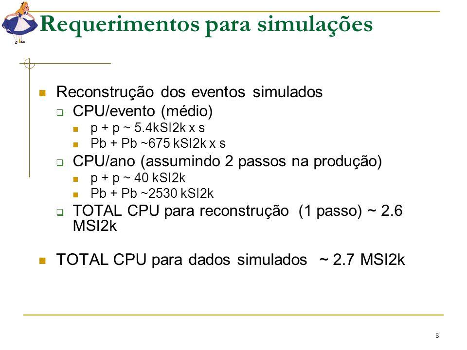 8 Requerimentos para simulações Reconstrução dos eventos simulados  CPU/evento (médio) p + p ~ 5.4kSI2k x s Pb + Pb ~675 kSI2k x s  CPU/ano (assumin