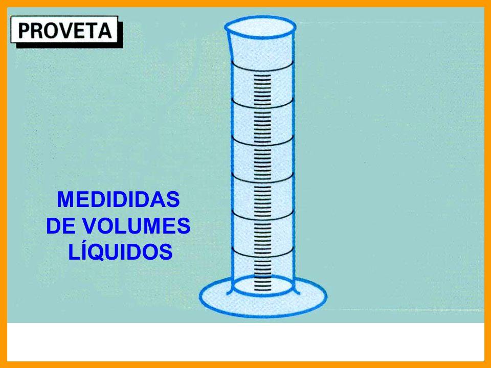 MEDIDIDAS DE VOLUMES LÍQUIDOS