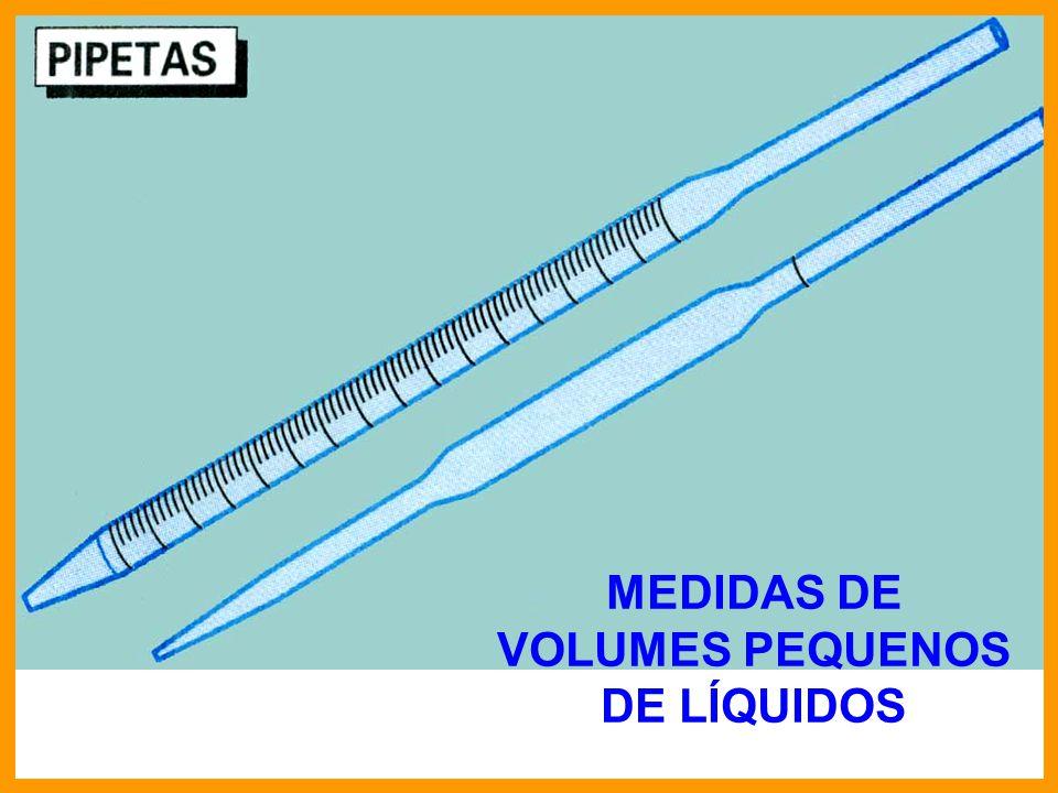 MEDIDAS DE VOLUMES PEQUENOS DE LÍQUIDOS