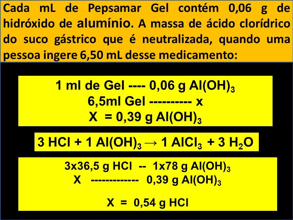 Cada mL de Pepsamar Gel contém 0,06 g de hidróxido de alumínio. A massa de ácido clorídrico do suco gástrico que é neutralizada, quando uma pessoa ing