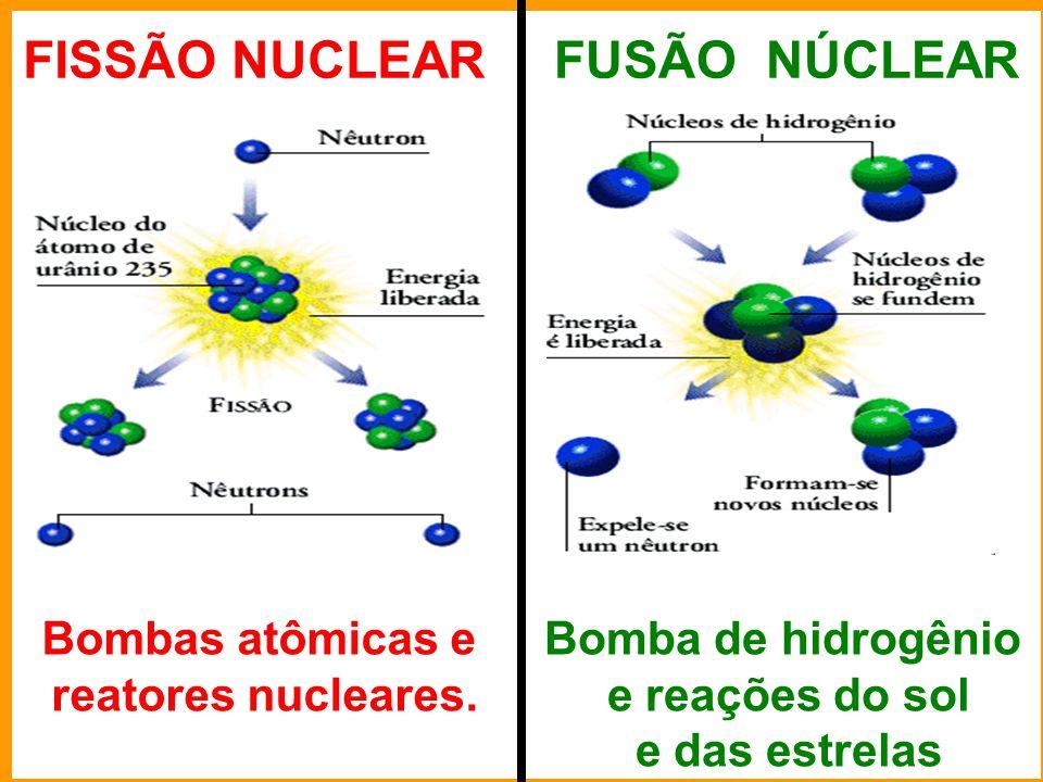 FISSÃO NUCLEARFUSÃO NÚCLEAR Bombas atômicas e reatores nucleares. Bomba de hidrogênio e reações do sol e das estrelas