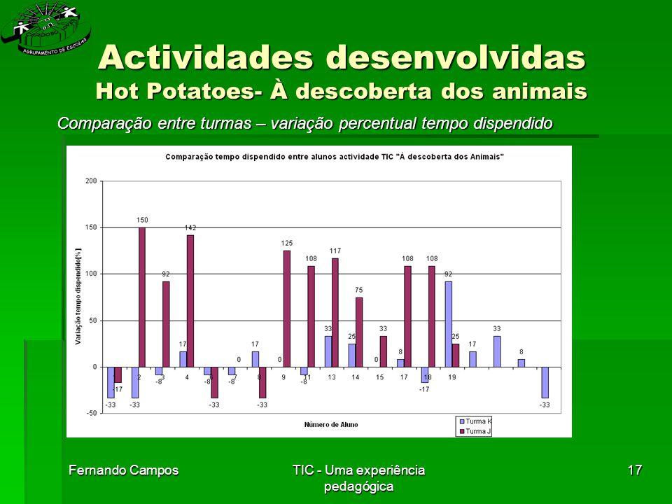Fernando CamposTIC - Uma experiência pedagógica 17 Actividades desenvolvidas Hot Potatoes- À descoberta dos animais Comparação entre turmas – variação percentual tempo dispendido