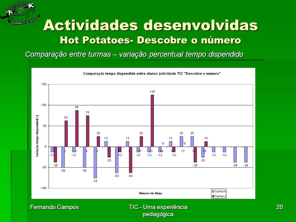 Fernando CamposTIC - Uma experiência pedagógica 20 Actividades desenvolvidas Hot Potatoes- Descobre o número Comparação entre turmas – variação percentual tempo dispendido
