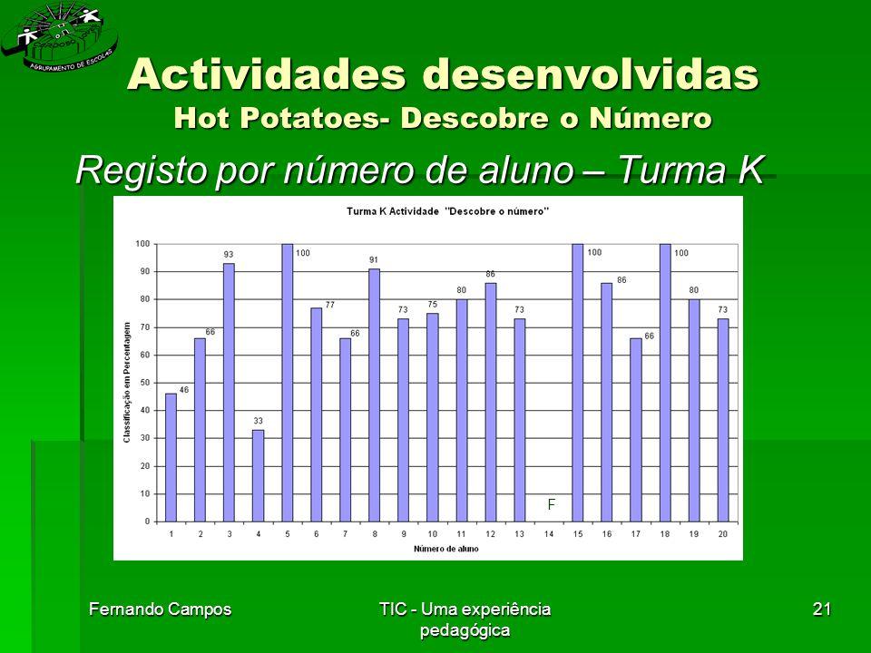 Fernando CamposTIC - Uma experiência pedagógica 21 Actividades desenvolvidas Hot Potatoes- Descobre o Número Registo por número de aluno – Turma K F