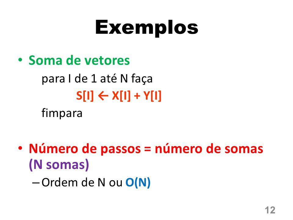 Exemplos Soma de vetores para I de 1 até N faça S[I] ← X[I] + Y[I] fimpara Número de passos = número de somas (N somas) – Ordem de N ou O(N) 12