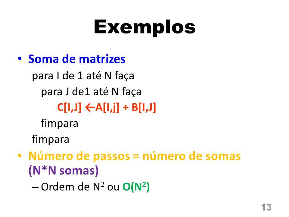 Exemplos Soma de matrizes para I de 1 até N faça para J de1 até N faça C[I,J] ←A[I,j] + B[I,J] fimpara Número de passos = número de somas (N*N somas) – Ordem de N 2 ou O(N 2 ) 13