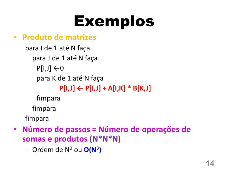 Exemplos Produto de matrizes para I de 1 até N faça para J de 1 até N faça P[I,J] ←0 para K de 1 até N faça P[I,J] ← P[I,J] + A[I,K] * B[K,J] fimpara Número de passos = Número de operações de somas e produtos (N*N*N) – Ordem de N 3 ou O(N 3 ) 14
